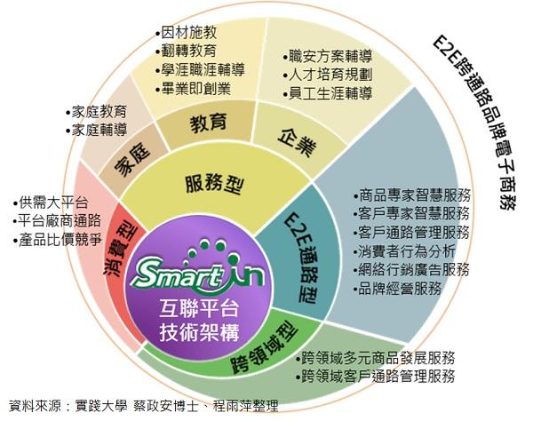 A_SI_ecom_map
