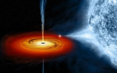 【轉載】宇宙次元空間的奧妙